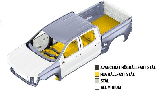 chevrolet silverado stålram aluminium